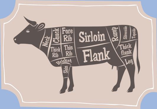 John Sheppard beef cuts
